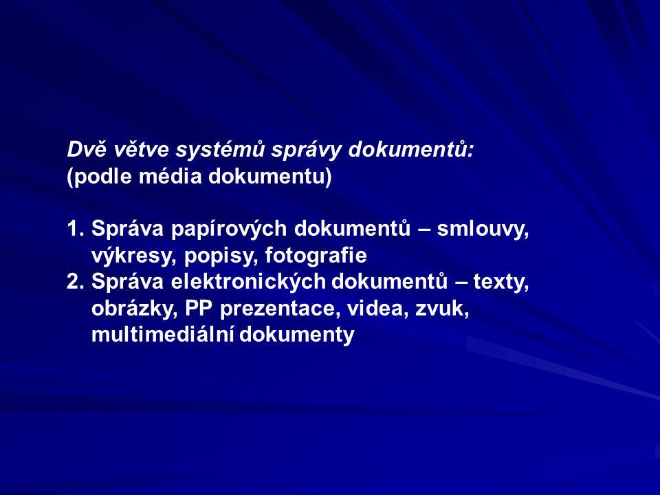 Dvě větve systémů správy dokumentů: (podle média dokumentu) 1.Správa papírových dokumentů – smlouvy, výkresy, popisy, fotografie 2.Správa elektronický