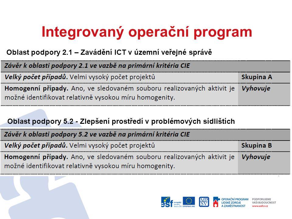 Oblast podpory 2.1 – Zavádění ICT v územní veřejné správě Oblast podpory 5.2 - Zlepšení prostředí v problémových sídlištích