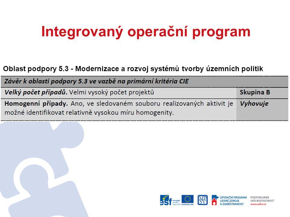 Integrovaný operační program Oblast podpory 5.3 - Modernizace a rozvoj systémů tvorby územních politik