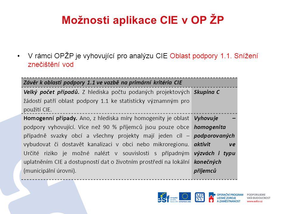 Možnosti aplikace CIE v OP ŽP V rámci OPŽP je vyhovující pro analýzu CIE Oblast podpory 1.1. Snížení znečištění vod Závěr k oblasti podpory 1.1 ve vaz