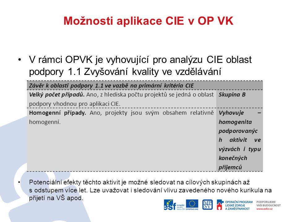 Možnosti aplikace CIE v OP VK V rámci OPVK je vyhovující pro analýzu CIE oblast podpory 1.1 Zvyšování kvality ve vzdělávání Potenciální efekty těchto aktivit je možné sledovat na cílových skupinách až s odstupem více let.