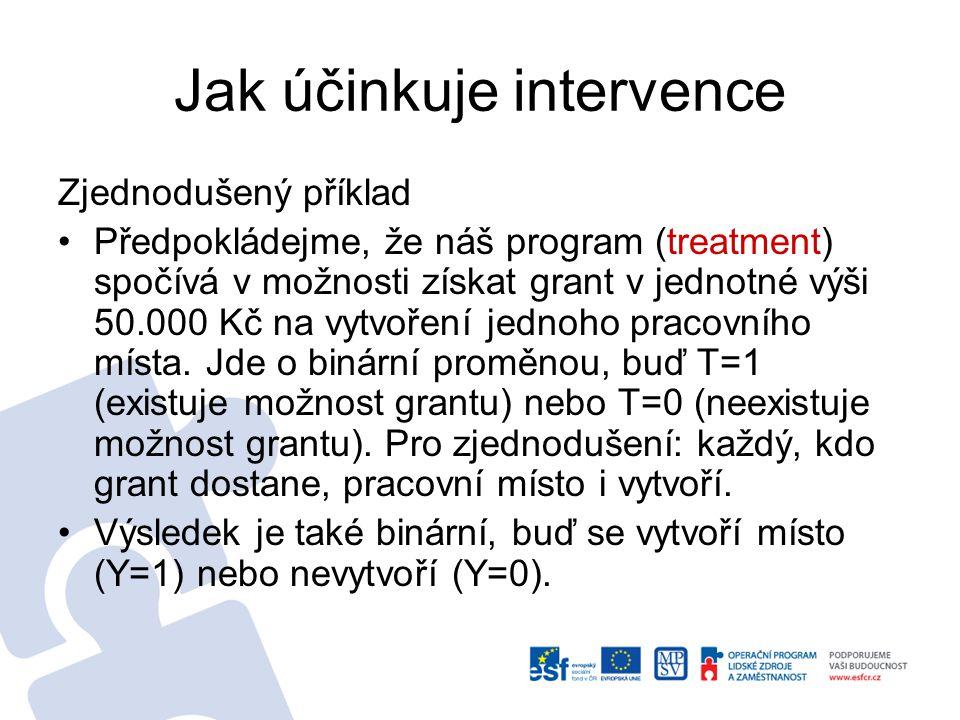 Ideální postup evaluace 1.Kvalitativní přípravná studie s cílem porozumět zkoumané intervenci (klíčové je přesné zmapování procesu výběru účastníků/participants).