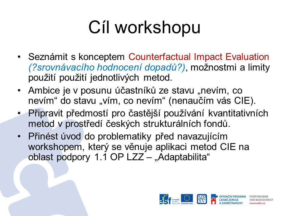 Cíl workshopu Seznámit s konceptem Counterfactual Impact Evaluation (?srovnávacího hodnocení dopadů?), možnostmi a limity použití použití jednotlivých metod.