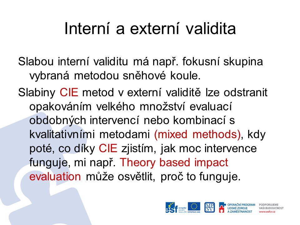 Intermezzo III Terminologická vsuvka Vnitřní platnost Internal validity Vnitřní čistota vědeckého postupu, kdy ze samotné jeho konstrukce vyplývá platnost závěrů pro konkrétní zkoumaný jev.