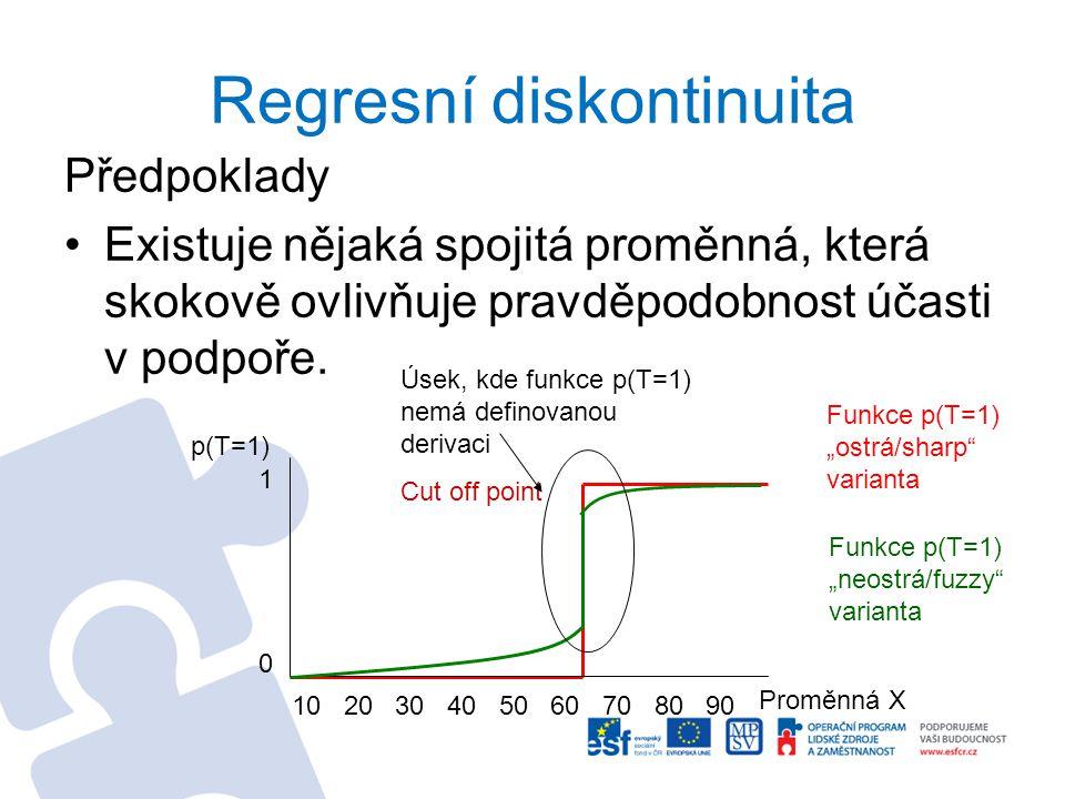 Regression discontinuity design Využití situace přirozeného experimentu (natural experiment).