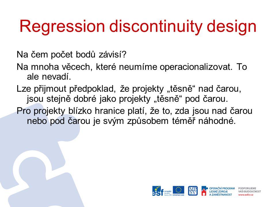 Regression discontinuity design Nějaký příklad. Počet bodů z věcného hodnocení projektové žádosti.