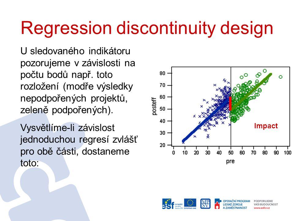 Regression discontinuity design Na čem počet bodů závisí.