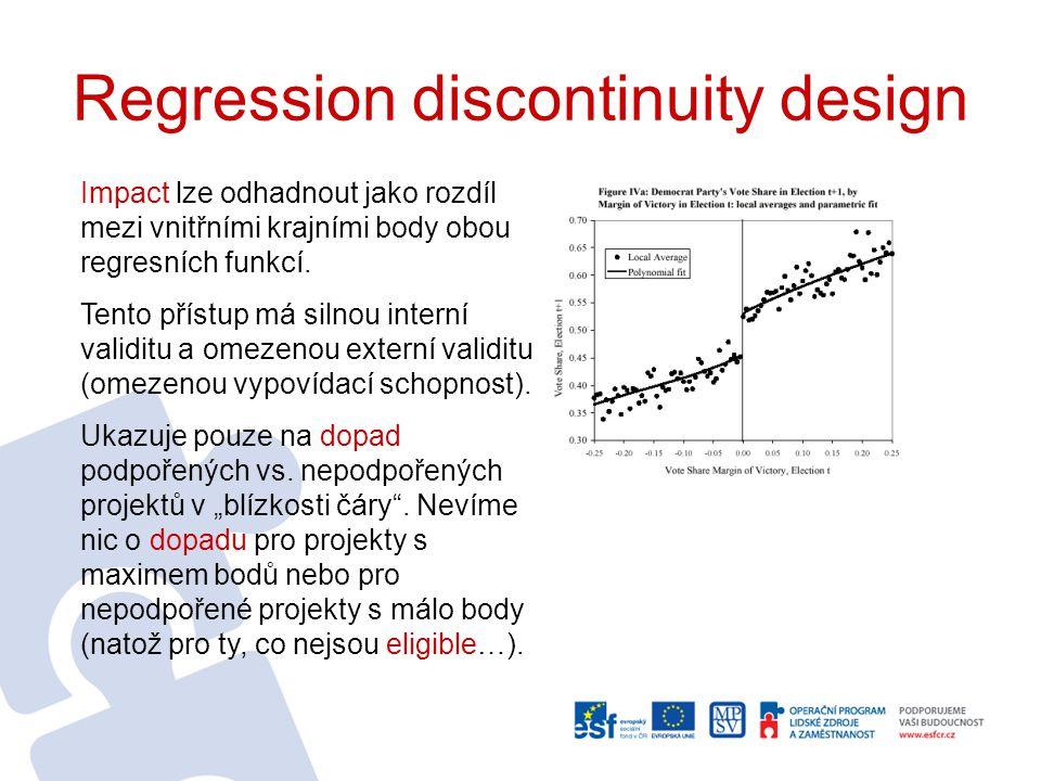 Regression discontinuity design U sledovaného indikátoru pozorujeme v závislosti na počtu bodů např.