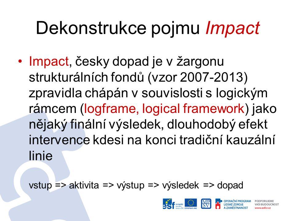 Dekonstrukce pojmu Impact Impact, česky dopad je v žargonu strukturálních fondů (vzor 2007-2013) zpravidla chápán v souvislosti s logickým rámcem (logframe, logical framework) jako nějaký finální výsledek, dlouhodobý efekt intervence kdesi na konci tradiční kauzální linie vstup => aktivita => výstup => výsledek => dopad