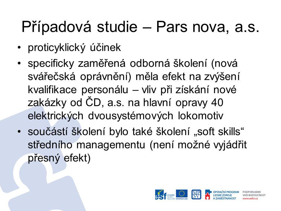 Případová studie – Pars nova, a.s.