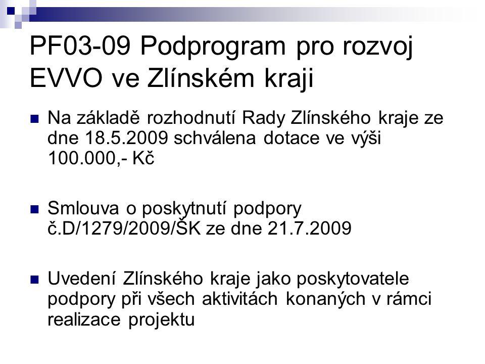 PF03-09 Podprogram pro rozvoj EVVO ve Zlínském kraji Na základě rozhodnutí Rady Zlínského kraje ze dne 18.5.2009 schválena dotace ve výši 100.000,- Kč
