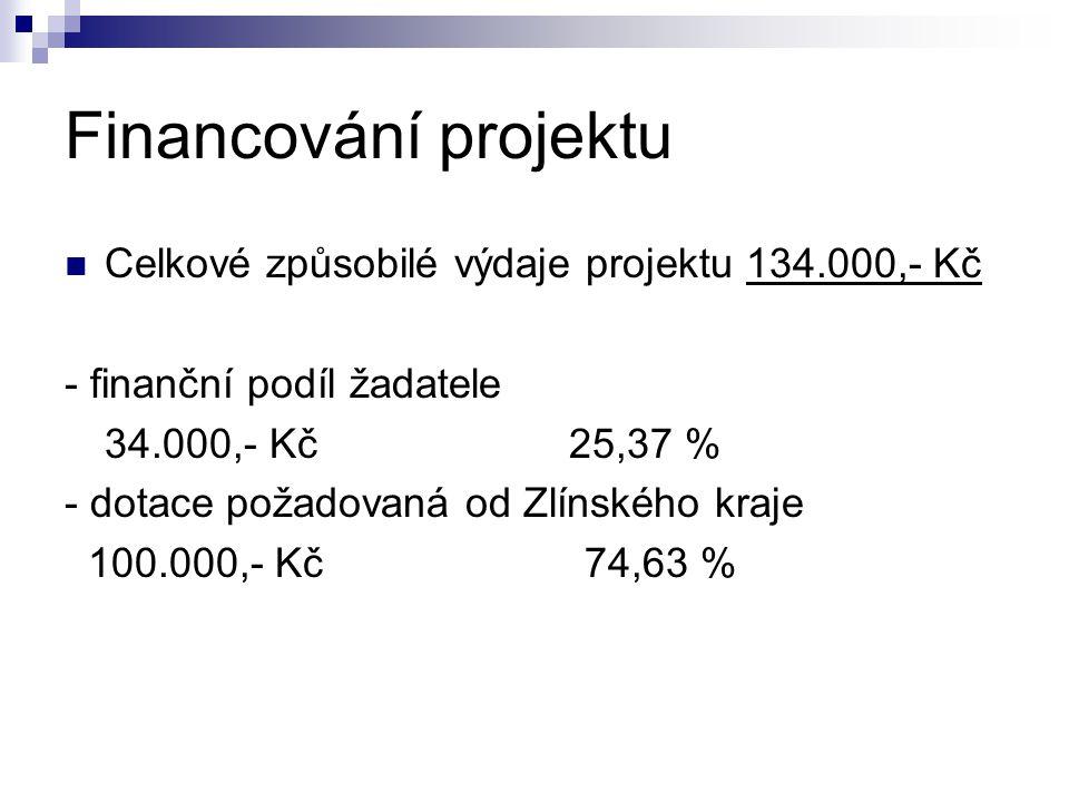 Financování projektu Celkové způsobilé výdaje projektu 134.000,- Kč - finanční podíl žadatele 34.000,- Kč 25,37 % - dotace požadovaná od Zlínského kra
