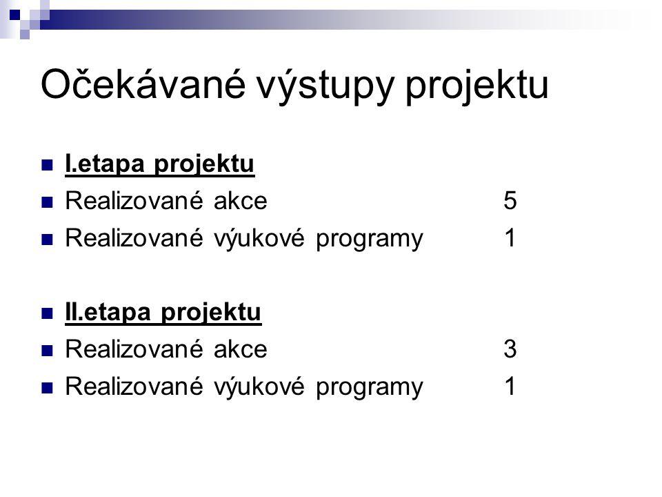 Očekávané výstupy projektu I.etapa projektu Realizované akce 5 Realizované výukové programy 1 II.etapa projektu Realizované akce 3 Realizované výukové