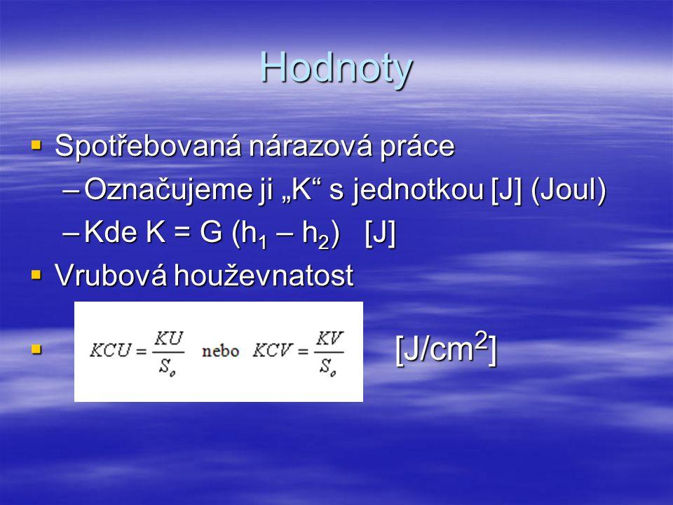 """Hodnoty  Spotřebovaná nárazová práce –Označujeme ji """"K"""" s jednotkou [J] (Joul) –Kde K = G (h 1 – h 2 ) [J]  Vrubová houževnatost  [J/cm 2 ]"""