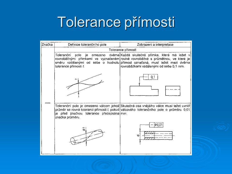 Tolerance přímosti