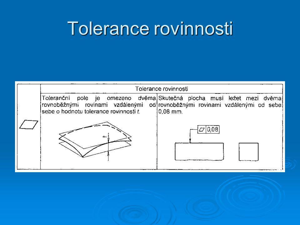 Tolerance rovinnosti