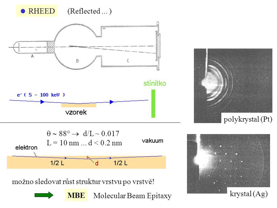  RHEED(Reflected... ) polykrystal (Pt) krystal (Ag) možno sledovat růst struktur vrstvu po vrstvě.