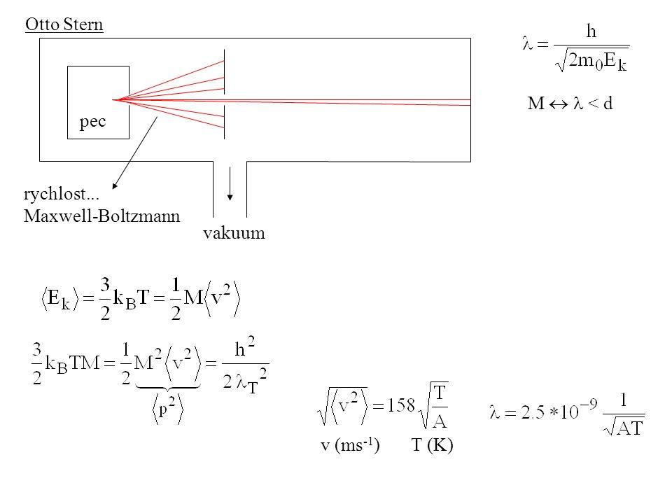 M  < d Otto Stern vakuum rychlost... Maxwell-Boltzmann pec T (K)v (ms -1 )