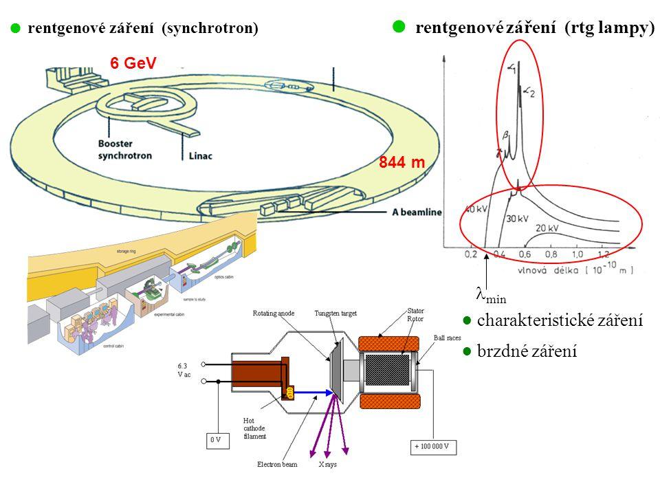  rentgenové záření (rtg lampy) min ● brzdné záření ● charakteristické záření 6 GeV 844 m  rentgenové záření (synchrotron)