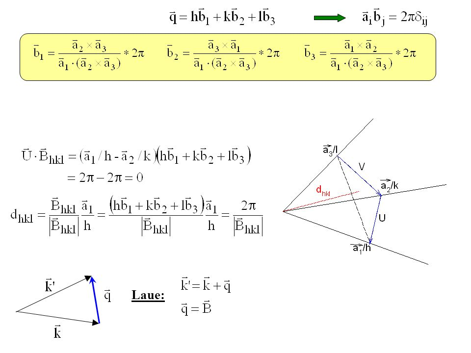 1925... Davisson, Germer (Bell lab.) Ni terčík LEED (Low Energy Electron Diffraction)