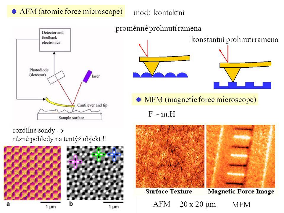 proměnné prohnutí ramena konstantní prohnutí ramena mód: kontaktní  AFM (atomic force microscope) rozdílné sondy  různé pohledy na tentýž objekt !.
