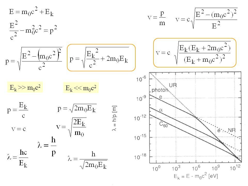 katoda anoda měřil proud magnet katodové paprsky: elektron: 1V … v = 0.6*10 6 ms -1 !!