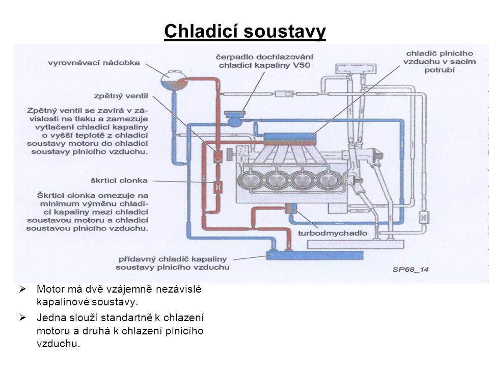 Chladicí soustavy  Motor má dvě vzájemně nezávislé kapalinové soustavy.  Jedna slouží standartně k chlazení motoru a druhá k chlazení plnicího vzduc