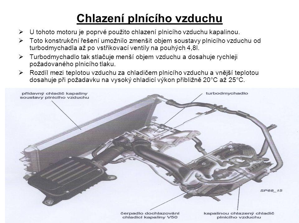 Chlazení plnícího vzduchu  U tohoto motoru je poprvé použito chlazení plnicího vzduchu kapalinou.