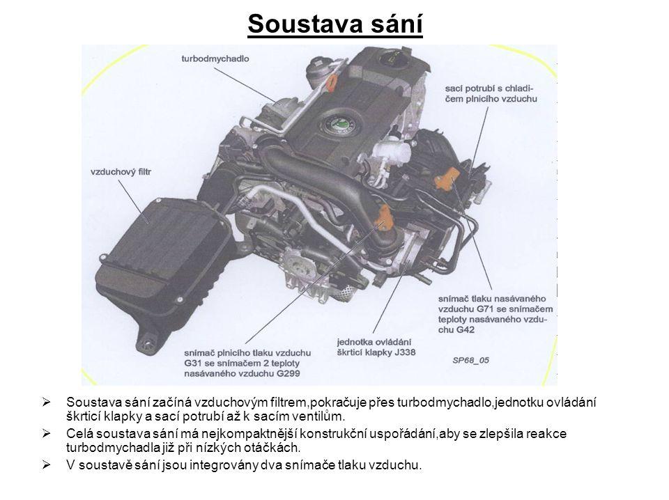 Soustava sání  Soustava sání začíná vzduchovým filtrem,pokračuje přes turbodmychadlo,jednotku ovládání škrticí klapky a sací potrubí až k sacím ventilům.