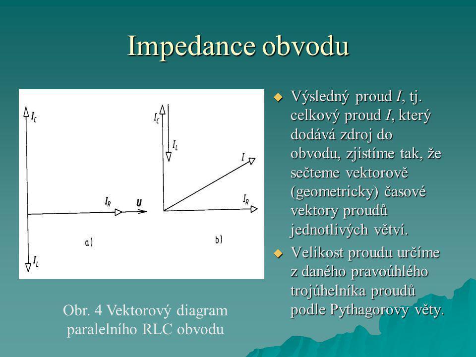 Impedance obvodu  Výsledný proud I, tj.