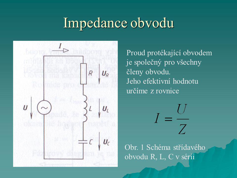 Impedance obvodu Obr.
