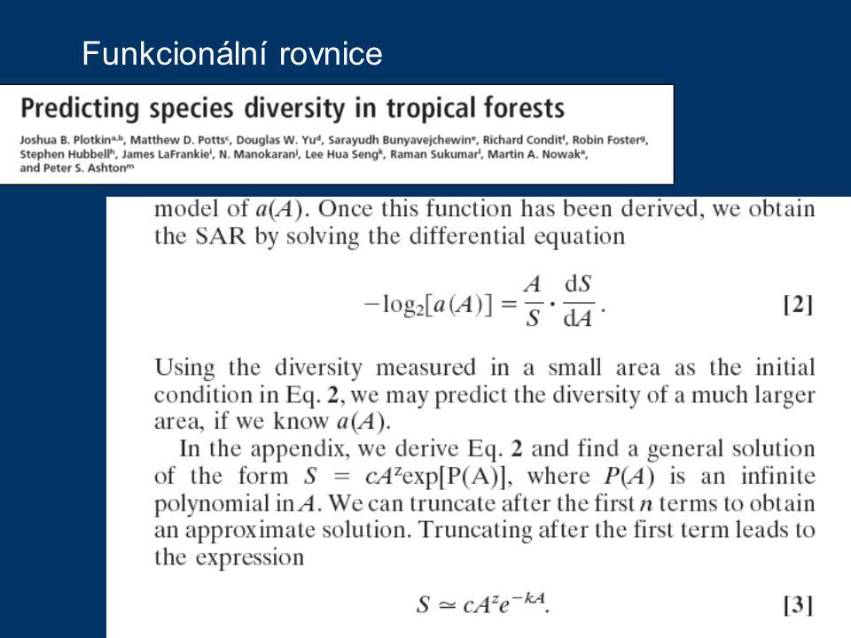 Funkcionální rovnice