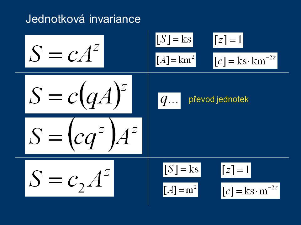 Jednotková invariance převod jednotek