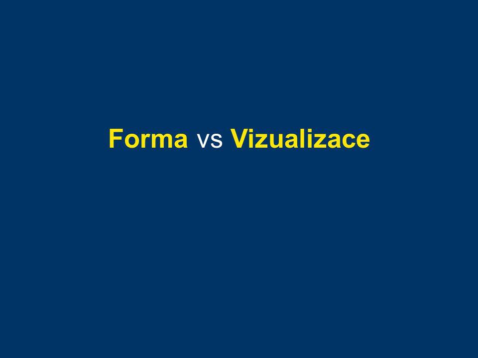 Forma vs Vizualizace
