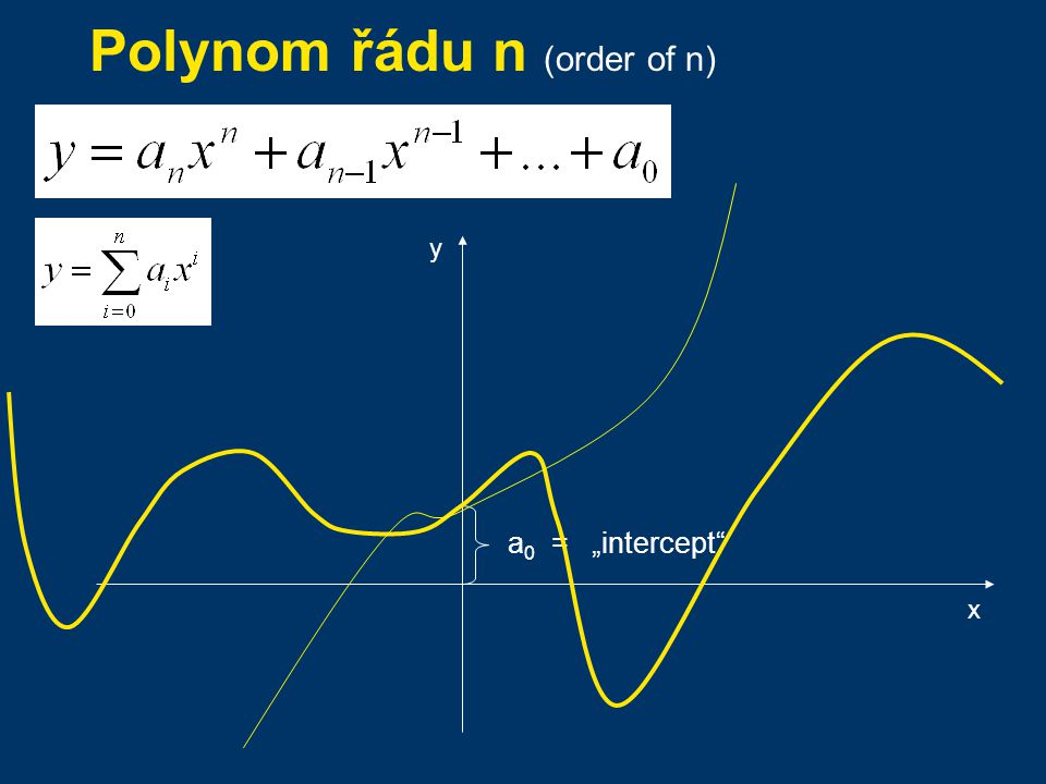 "Polynom řádu n (order of n) x y a 0 = ""intercept"