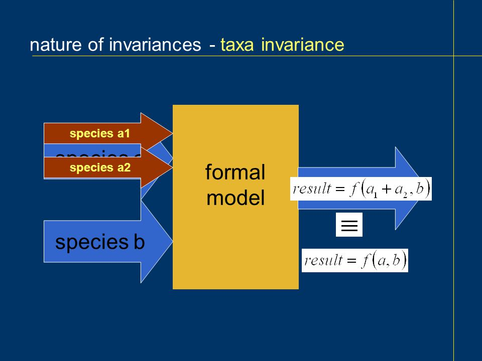 nature of invariances - taxa invariance formal model species a species b species a1 species a2