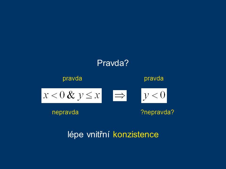 """kvadratická funkce x y q = """"intercept p = udává rozevřenost paraboly"""