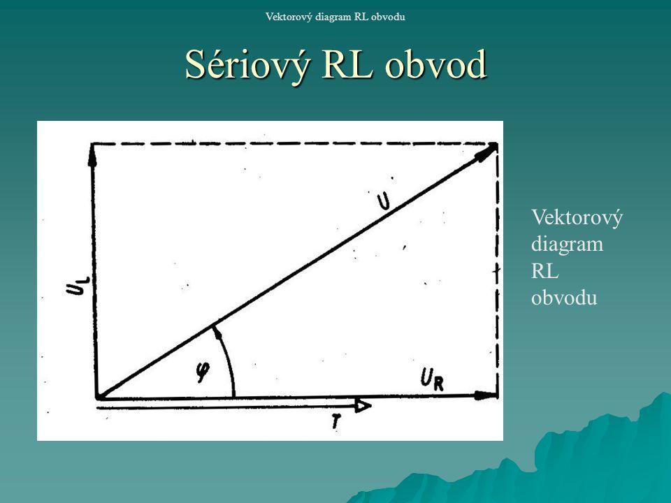 Sériový RL obvod Vektorový diagram RL obvodu