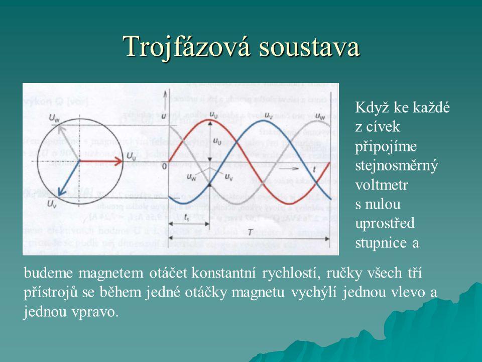 Trojfázová soustava  Střídavý elektrický proud se vyrábí pomocí synchronních generátorů (alternátorů), které obsahují tři cívky navzájem otočené o 120 stupňů.
