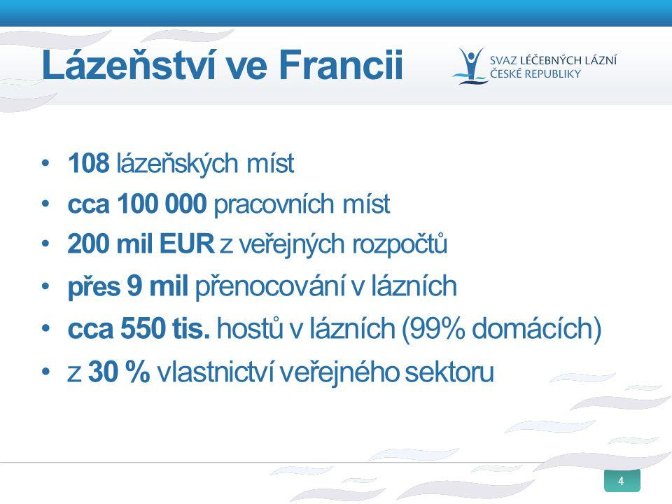 4 Lázeňství ve Francii 108 lázeňských míst cca 100 000 pracovních míst 200 mil EUR z veřejných rozpočtů přes 9 mil přenocování v lázních cca 550 tis.