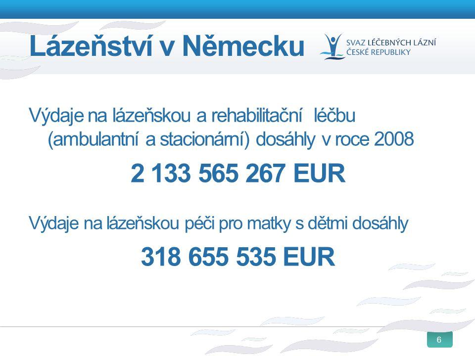 6 Lázeňství v Německu Výdaje na lázeňskou a rehabilitační léčbu (ambulantní a stacionární) dosáhly v roce 2008 2 133 565 267 EUR Výdaje na lázeňskou p