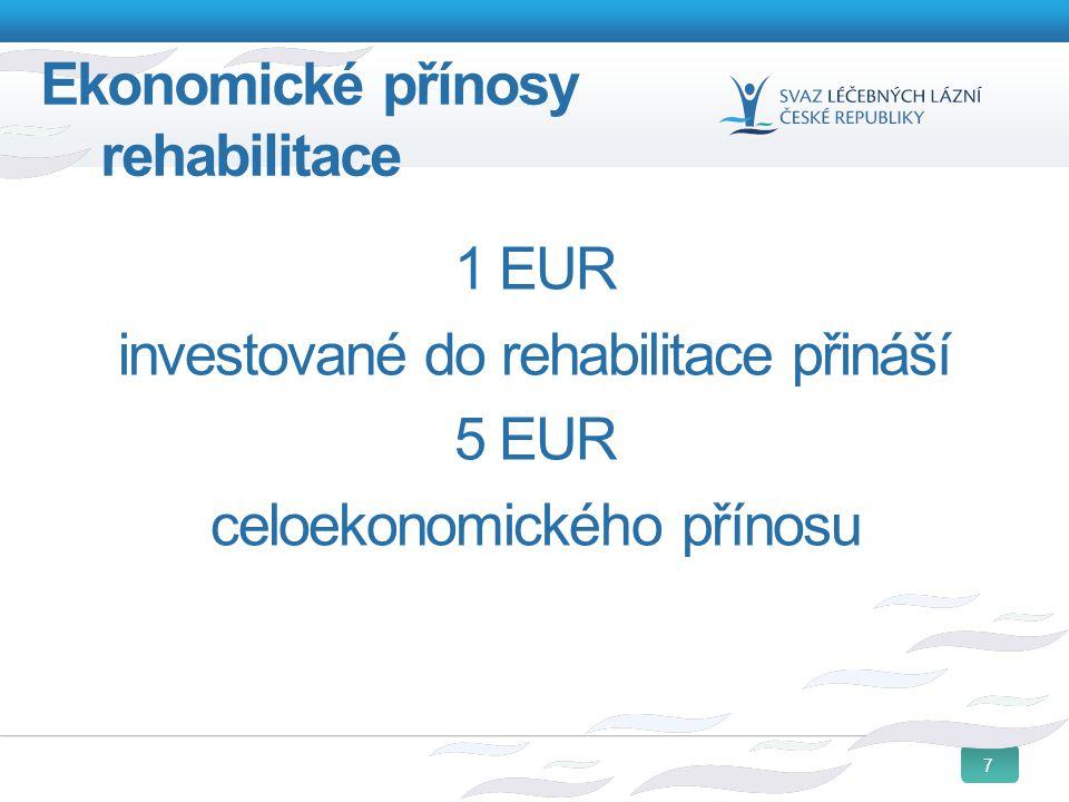 7 Ekonomické přínosy rehabilitace 1 EUR investované do rehabilitace přináší 5 EUR celoekonomického přínosu