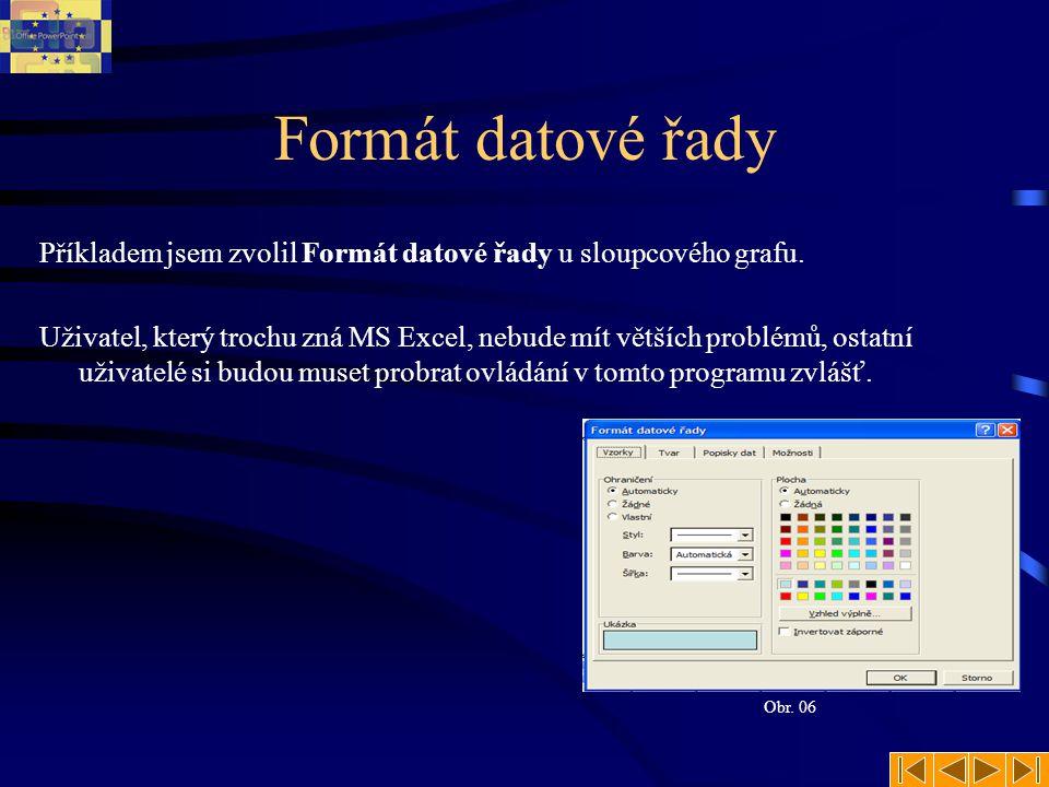Úprava oblastí grafu Na grafu je v MS PowerPoint možno po grafické stránce změnit prakticky vše. Můžete nastavit téměř libovolné pozadí grafu, výplň s