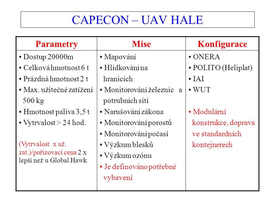 CAPECON – UAV HALE ParametryMiseKonfigurace Dostup 20000m Celková hmotnost 6 t Prázdná hmotnost 2 t Max.