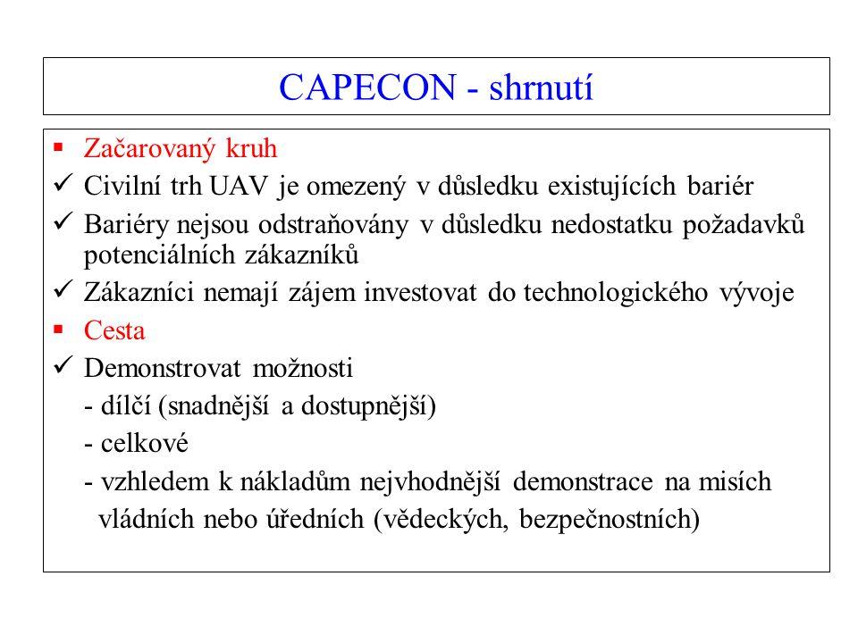 CAPECON - shrnutí  Začarovaný kruh Civilní trh UAV je omezený v důsledku existujících bariér Bariéry nejsou odstraňovány v důsledku nedostatku požadavků potenciálních zákazníků Zákazníci nemají zájem investovat do technologického vývoje  Cesta Demonstrovat možnosti - dílčí (snadnější a dostupnější) - celkové - vzhledem k nákladům nejvhodnější demonstrace na misích vládních nebo úředních (vědeckých, bezpečnostních)