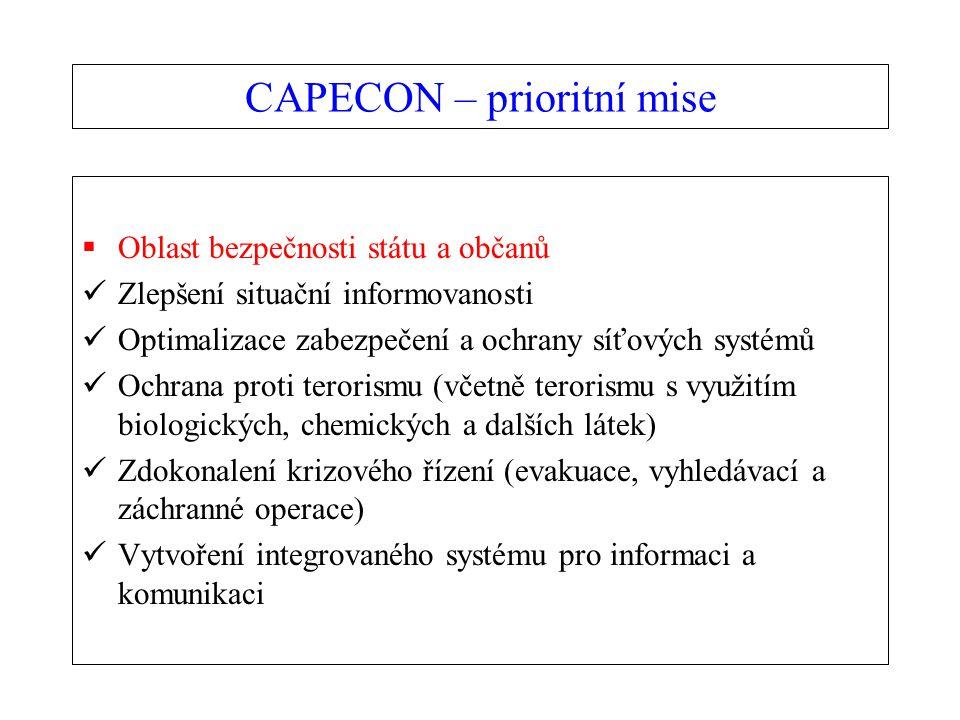 CAPECON – prioritní mise  Oblast bezpečnosti státu a občanů Zlepšení situační informovanosti Optimalizace zabezpečení a ochrany síťových systémů Ochrana proti terorismu (včetně terorismu s využitím biologických, chemických a dalších látek) Zdokonalení krizového řízení (evakuace, vyhledávací a záchranné operace) Vytvoření integrovaného systému pro informaci a komunikaci