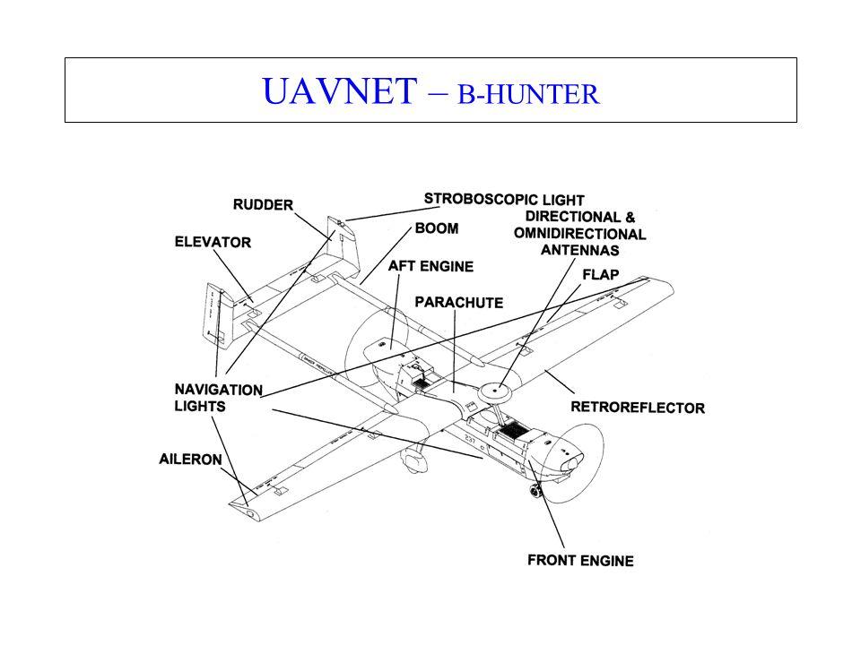 UAVNET – B-HUNTER