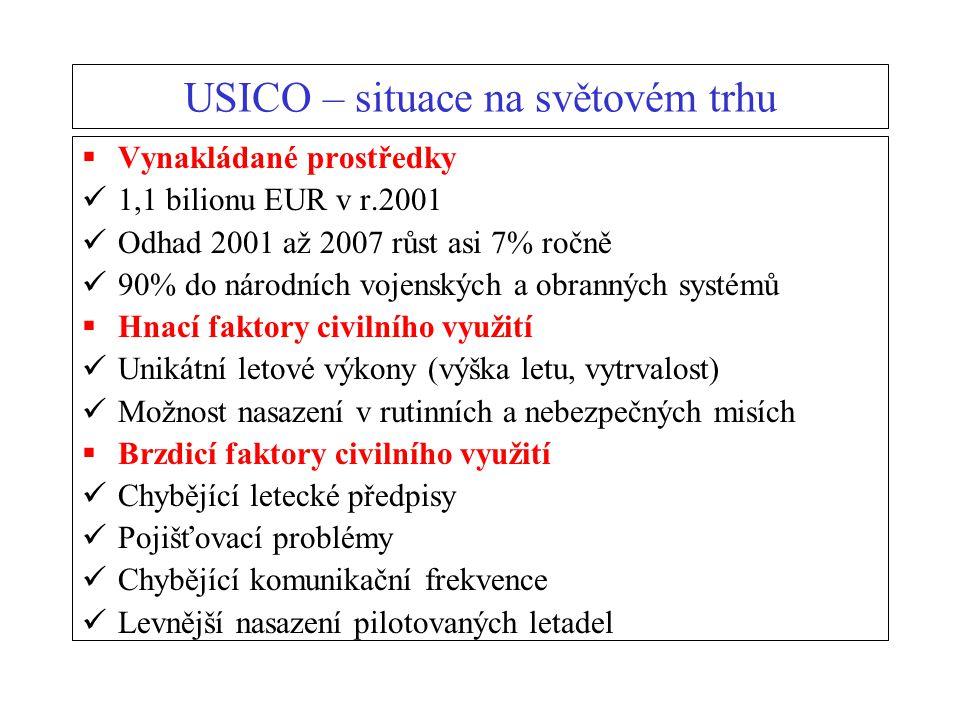 USICO – situace na světovém trhu  Vynakládané prostředky 1,1 bilionu EUR v r.2001 Odhad 2001 až 2007 růst asi 7% ročně 90% do národních vojenských a obranných systémů  Hnací faktory civilního využití Unikátní letové výkony (výška letu, vytrvalost) Možnost nasazení v rutinních a nebezpečných misích  Brzdicí faktory civilního využití Chybějící letecké předpisy Pojišťovací problémy Chybějící komunikační frekvence Levnější nasazení pilotovaných letadel