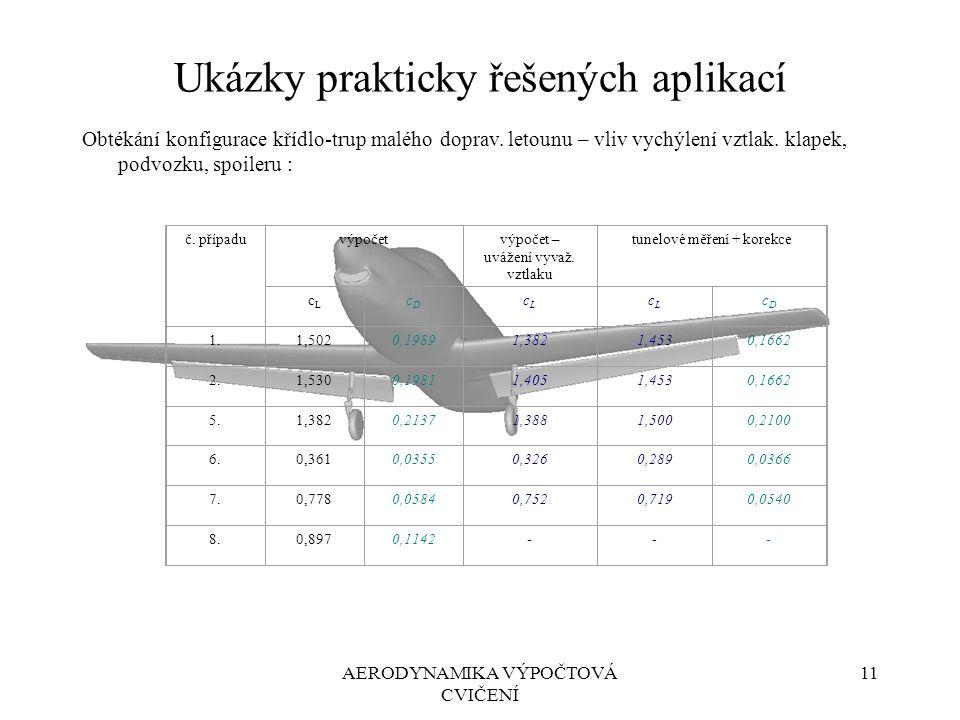 11AERODYNAMIKA VÝPOČTOVÁ CVIČENÍ Obtékání konfigurace křídlo-trup malého doprav. letounu – vliv vychýlení vztlak. klapek, podvozku, spoileru : Ukázky