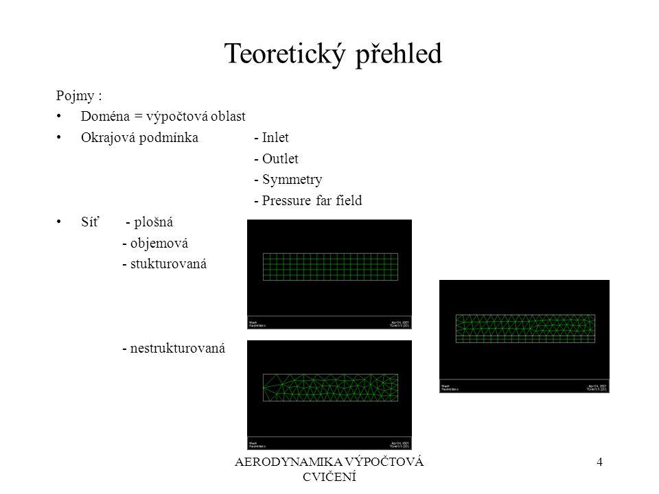 4AERODYNAMIKA VÝPOČTOVÁ CVIČENÍ Teoretický přehled Pojmy : Doména = výpočtová oblast Okrajová podmínka- Inlet - Outlet - Symmetry - Pressure far field